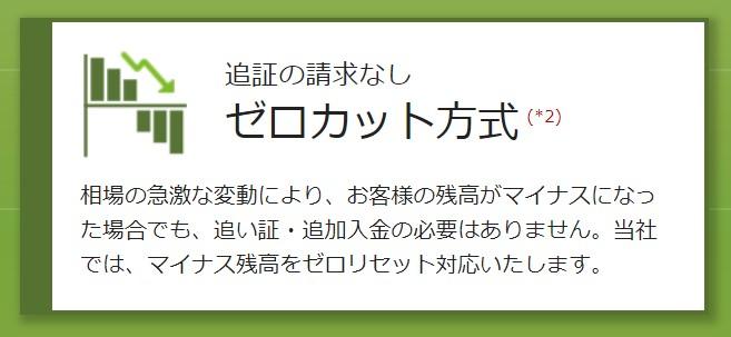 TitanFX 評判 口コミ