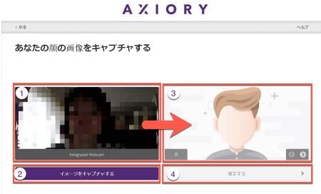 Axiory 評判(口コミ)