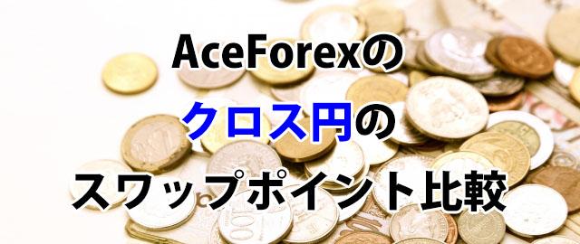 AceFore スワップポイント