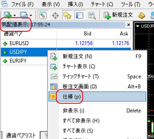 海外FX ストップレベル