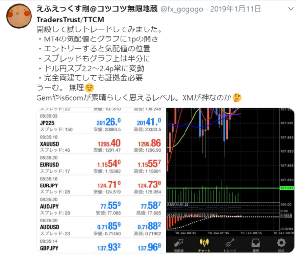 TradersTrust 評判(口コミ)
