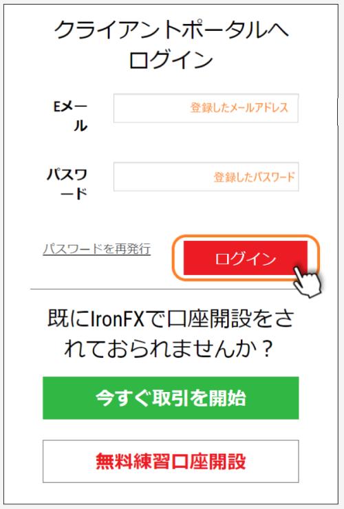 IronFX 口座開設