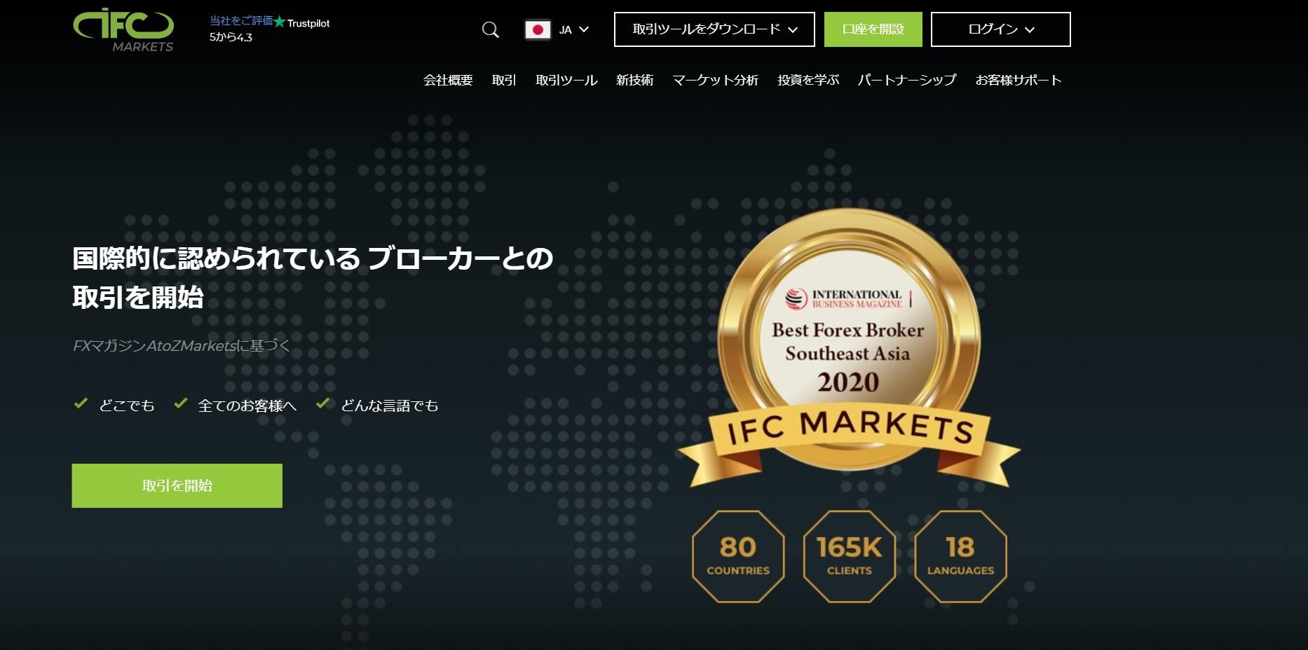 IFCMarkets スワップポイント