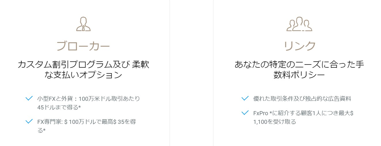 FxPro アフィリエイト