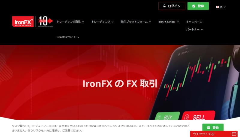 IronFX スワップポイント